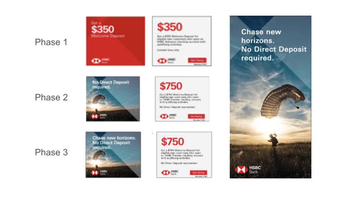 HSBC Illustrative Performance Marketing
